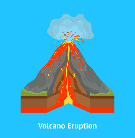 Volcano Cross Section View Card Poster. Vector Illustration