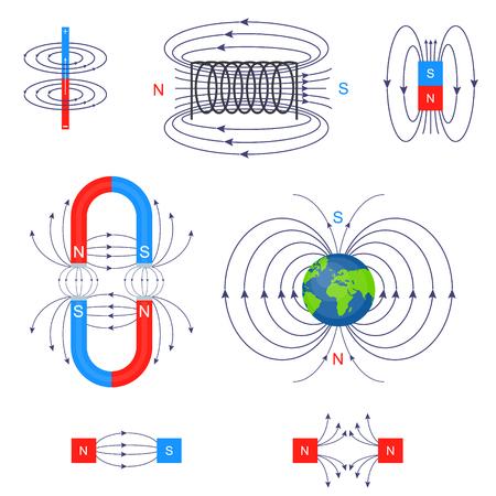 Diversi tipi di campi magnetici scientifici Imposta la direzione e la dimostrazione delle linee di repulsione di attrazione. Illustrazione vettoriale dello schema di elettromagnetismo