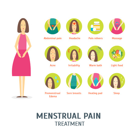 Cartoon Menstrual Period Elements Card Poster Female Menstruation Pain Treatment and Health Care Concept Flat Design Style. Vector illustration