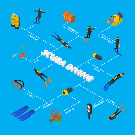 Scuba Diving Infographics Concept Card Poster Isometric View Include of Snorkel and Mask. Vector illustration of Underwater Sport Icon