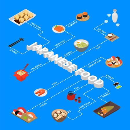 Japanese Food Concept Infographics 3d Isometric View. Vector 向量圖像