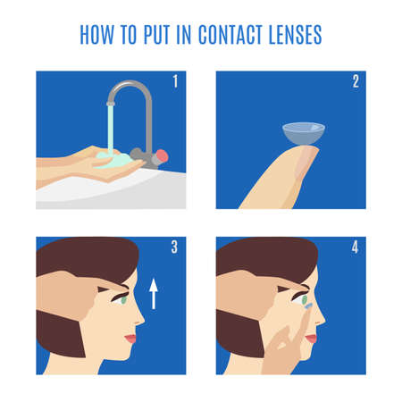 Cartoon Color How to Use Contact Lenses Concept. Vector Banco de Imagens - 154722602