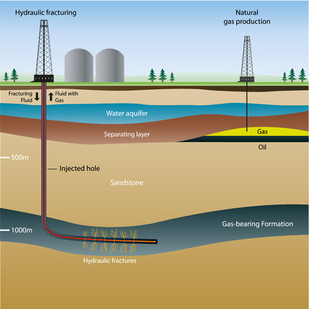 Fracking vector info illustration with description