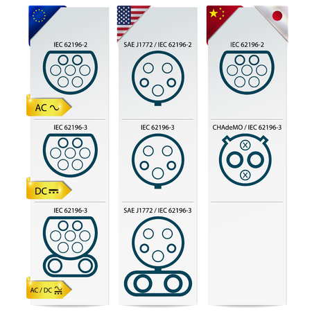 car charging plug types in europe america and asia vector illustration