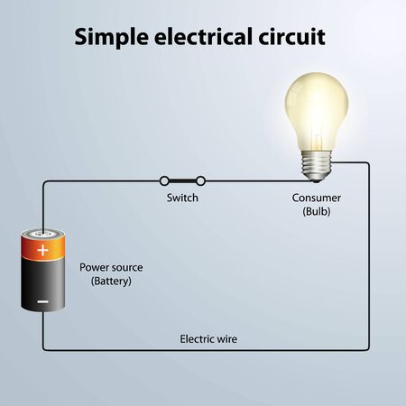 Electric circuit description with battery and bulb vector illustration Imagens - 137083359