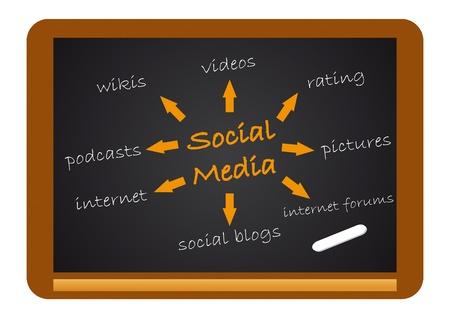 Chalkboard with Social Media Stock Vector - 10267256
