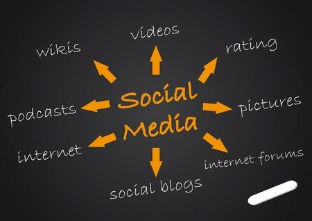 Chalkboard Social Media Stock Vector - 10267251