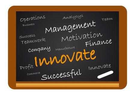 innoveren: Bord Innovate