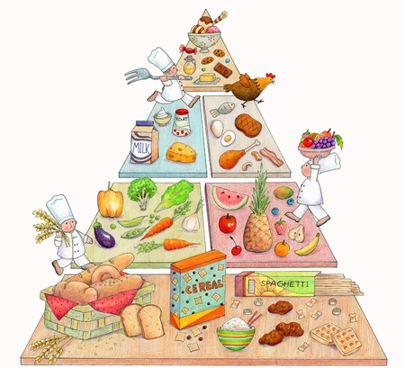 piramide nutricional: Lindo Pir�mide Alimenticia - Una ilustraci�n de una pir�mide alimenticia con chefs lindo, hechos con marcadores y l�pices de colores. Foto de archivo