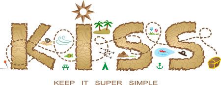 navigating: Keep It Super Simple - Conceptual illustration of keep it simple