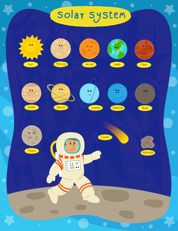Cute cartoon set of the solar system planets and an astronaut.