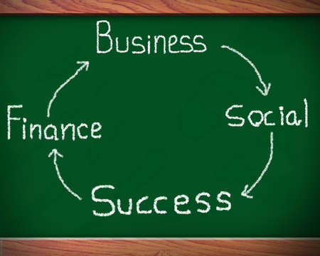 wikis: Blackboard with network of business success  Stock Photo