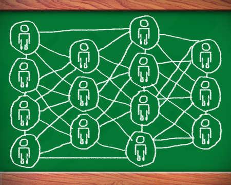 Blackboard Business networks  photo