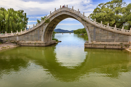 Moon Gate Bridge Reflection Summer Palace Ornate Roof Beijing China