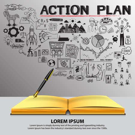 doodle frame: Action plan doodles