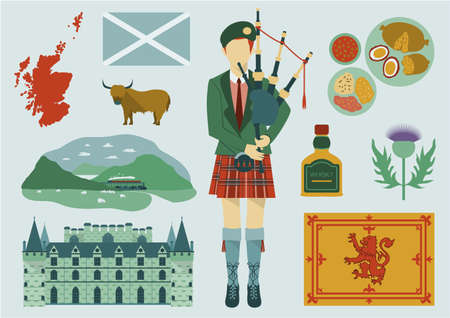 All about Scotland elements.