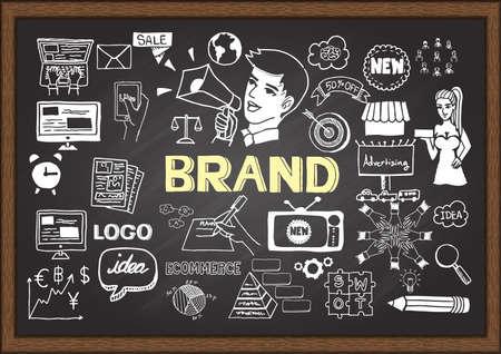 手は、黒板でブランドを描画します。ビジネス プラン。