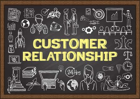 relationship strategy: Business doodles about customer relationship on chalkboard. Illustration