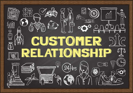 Business doodles about customer relationship on chalkboard. Stock Illustratie