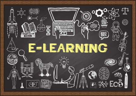 電子黒板の学習についていたずら書き。