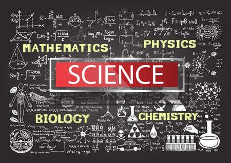 Hand drawn science on chalkboard.