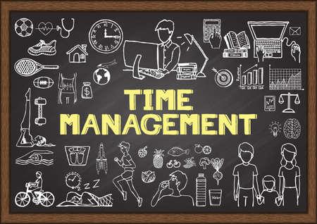 Doodles about time management on chalkboard.