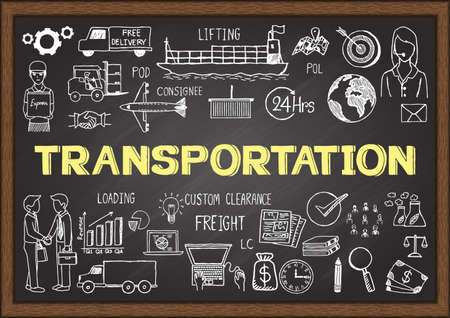 supply chain: Business doodles about transportation on chalkboard.