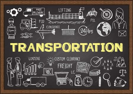 moyens de transport: griffonnages d'affaires sur le transport sur tableau.