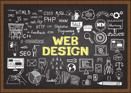 css: Doodles about web design on chalkboard. Illustration