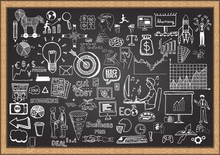 Business doodles on chalkboard.