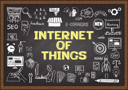 conectar: Garabatos de negocio sobre Internet de las cosas en la pizarra.