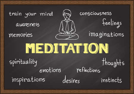 Hand drawn about meditation on chalkboard. Vectores