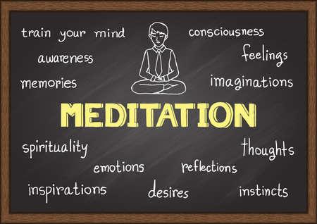 yoga meditation: Hand drawn about meditation on chalkboard. Illustration