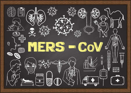 renal failure: Doodles about MERS - CoV on chalkboard.