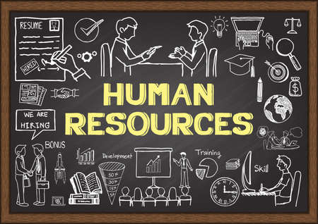 human: Doodles about human resources on chalkboard.