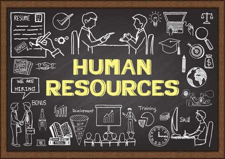 recursos humanos: Doodles sobre los recursos humanos en la pizarra.