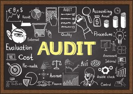 Biznes na tablicy Doodles koncepcji audytu. Z