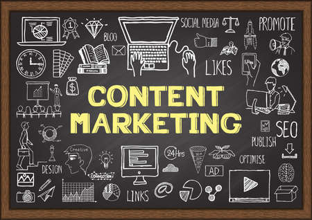 internet marketing: Doodles about content marketing on chalkboard