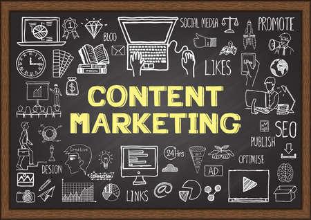 Doodles sobre la comercialización de contenidos en la pizarra Foto de archivo - 43470015