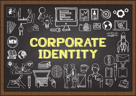 Doodles about corporate identity on chalkboard.