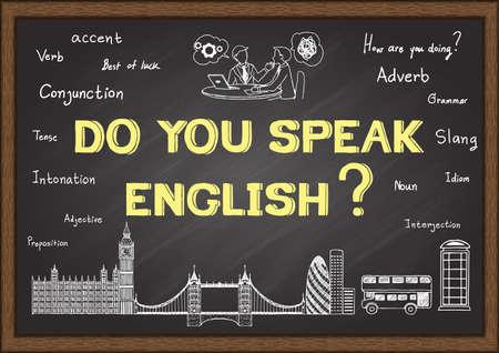 oracion: Doodles con la frase ¿Hablas Inglés en la pizarra.