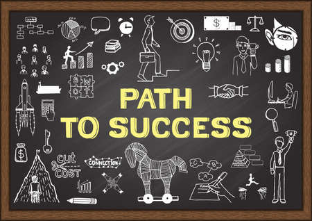 Doodles about PATH TO SUCCESS on chalkboard.
