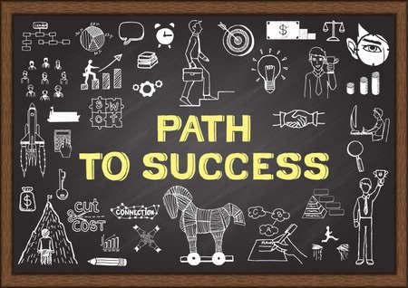 Doodles over de weg naar succes op bord.