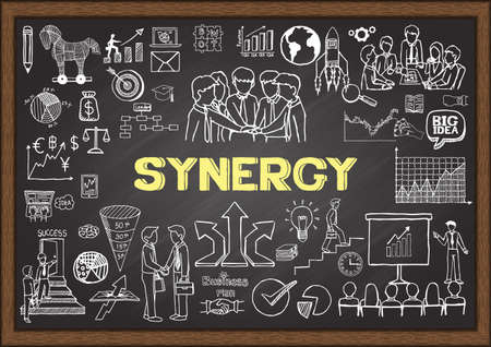 about: Doodles about SYNERGY on chalkboard.