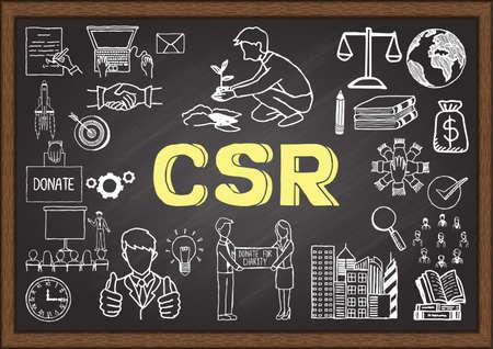 corporativo: Doodles sobre RSE en la pizarra.