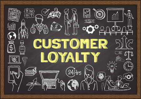 customer care: Doodles about customer loyalty on chalkboard.