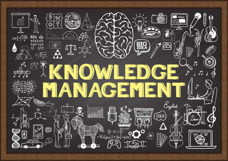 Doodles about KNOWLEDGE MANAGEMENT on chalkboard.