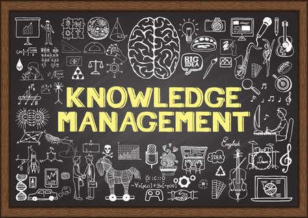 Doodles Wissensmanagement auf Tafel. Standard-Bild - 43470227