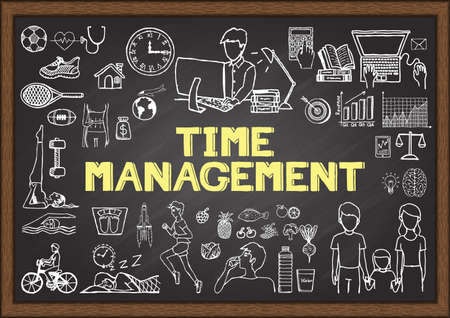 scheduling system: Doodles about time management on chalkboard.