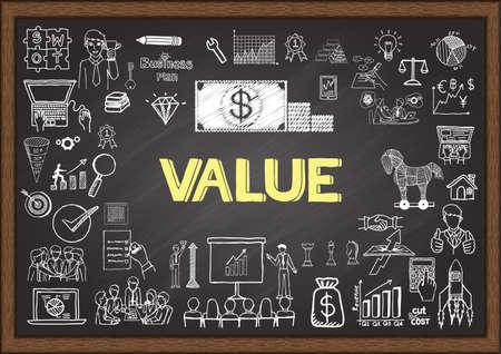 Doodles o wartości na tablicy szkolnej.